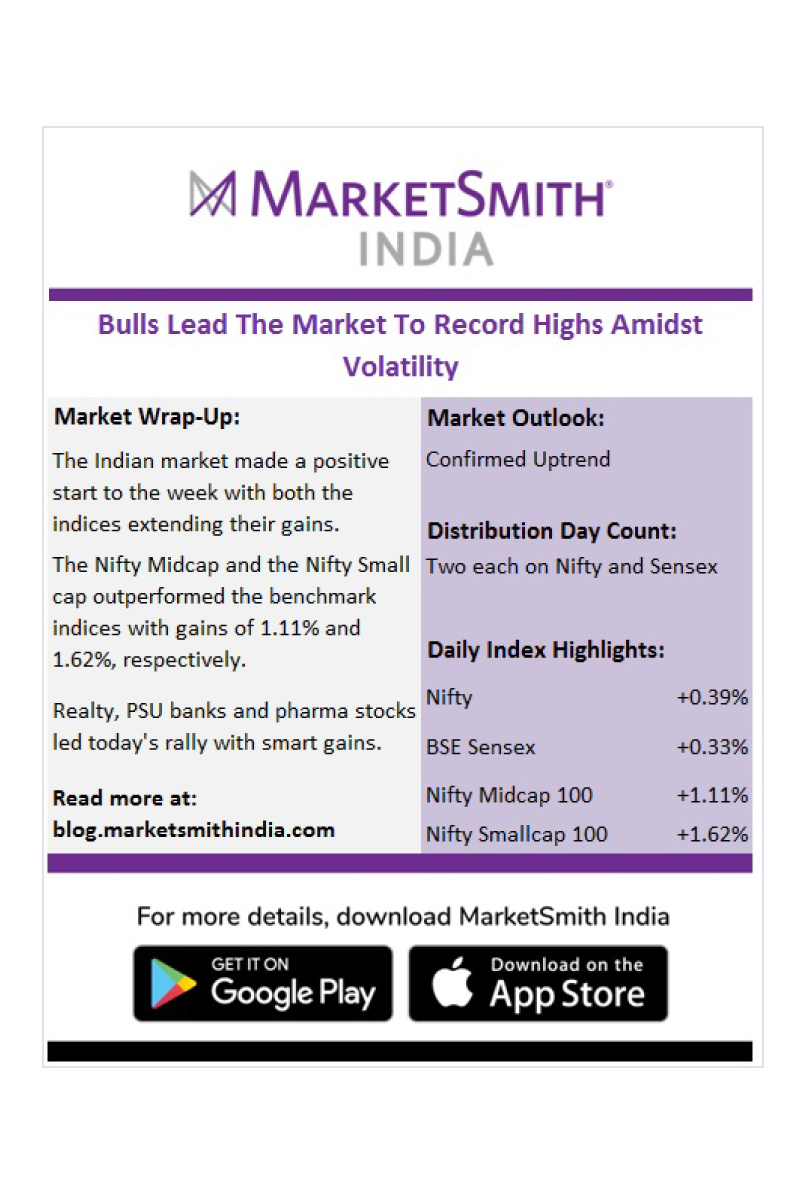 teaser_MarketSmithIndia