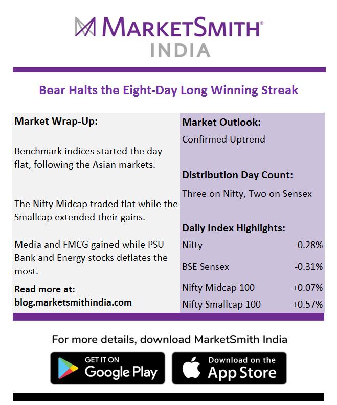 28-11-2017_MarketSmithIndia