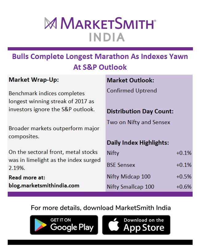 Commentary Teaser-27.11.2017_MarketSmithIndia