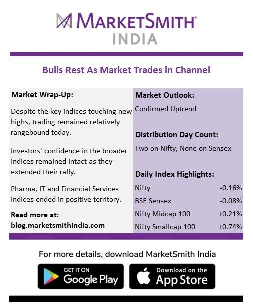 Teaser_MarketSmithIndia