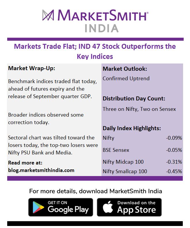 29-11-2017_MarketSmithIndia
